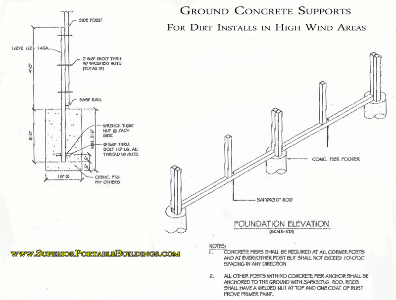 Concrete ground supports