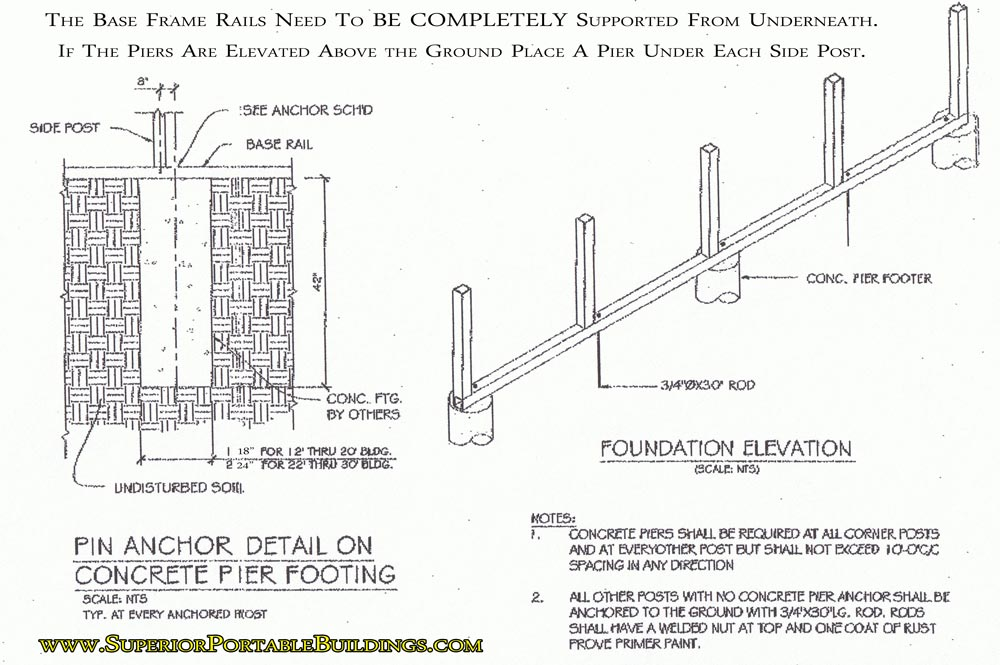 How to make a concrete slab and level your building area concrete piers do it yourself solutioingenieria Gallery