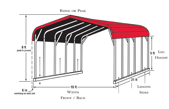 Carport colors sizes and information for Single car carport dimensions