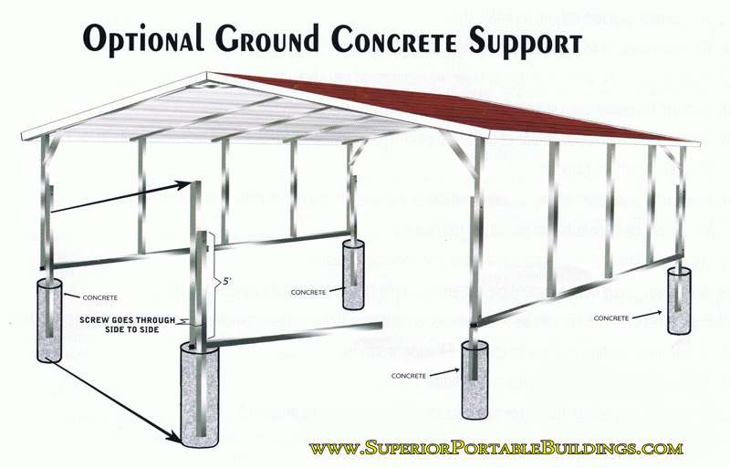 Carport concrete ground supports