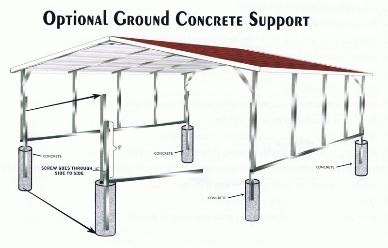 ground-supports