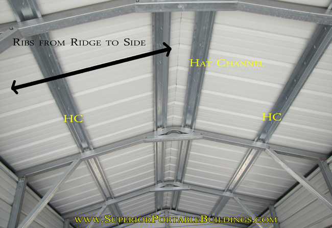 inside a vertical roof